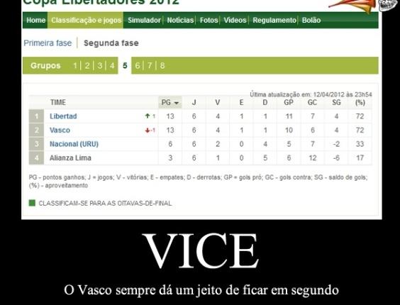 Corneta FC: Vasco sempre dá um jeito de ser vice