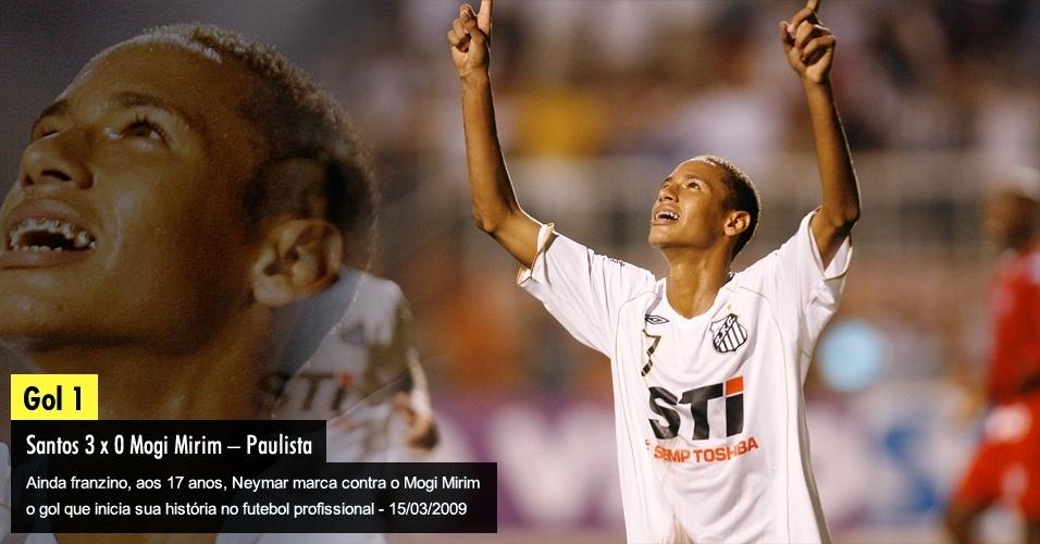 Ainda franzino, aos 17 anos, Neymar marca contra o Mogi Mirim o gol que inicia sua história no futebol profissional - 15/03/2009