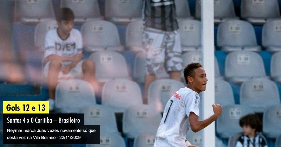 Neymar marca duas vezes novamente só que desta vez na Vila Belmiro - 22/11/2009
