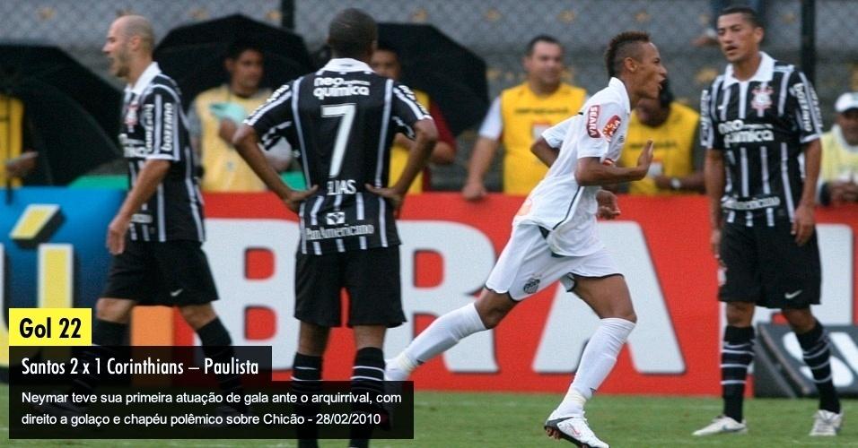 Neymar teve sua primeira atuação de gala ante o arquirrival, com direito a golaço e chapéu polêmico sobre Chicão  - 28/02/2010