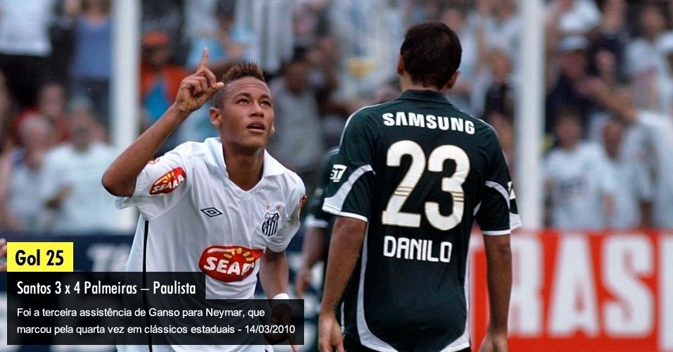Foi a terceira assistência de Ganso para Neymar, que marcou pela quarta vez em clássicos estaduais - 14/03/2010