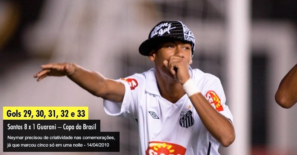 Neymar precisou de criatividade nas comemorações, já que marcou cinco só em uma noite - 14/04/2010