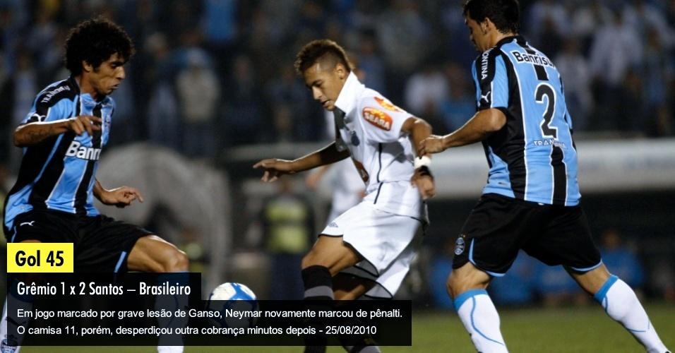 Em jogo marcado por grave lesão de Ganso, Neymar novamente marcou de pênalti. O camisa 11, porém, desperdiçou outra cobrança minutos depois. 25/08/2010