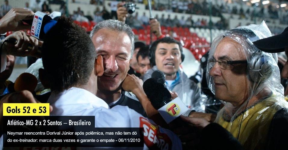 Neymar reencontra Dorival Júnior após polêmica, mas não tem dó do ex-treinador: marca duas vezes e garante o empate - 06/11/2010