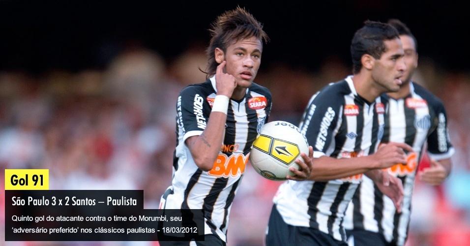 Quinto gol do atacante contra o time do Morumbi, seu 'adversário preferido' nos clássicos paulistas - 18/03/2012