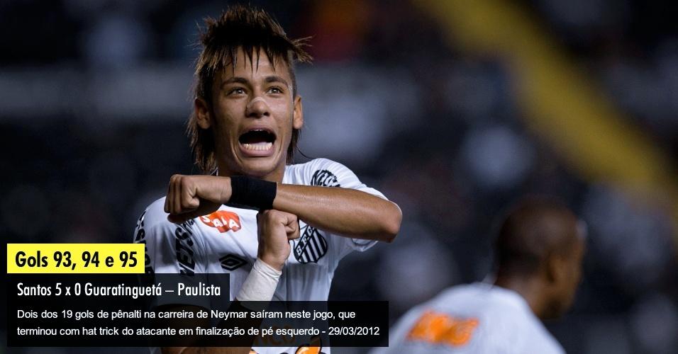 Dois dos 19 gols de pênalti na carreira de Neymar saíram neste jogo, que terminou com hat trick do atacante em finalização de pé esquerdo - 29/03/2012