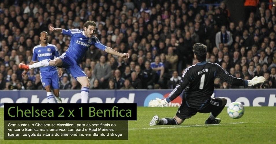 Chelsea 2 x 1 Benfica