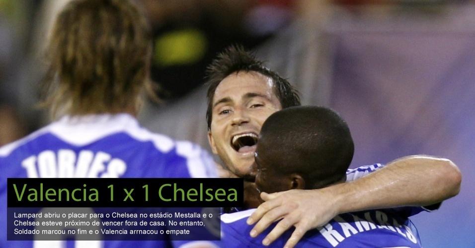 Valencia 1 x 1 Chelsea
