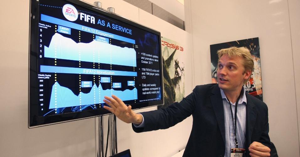 Kristian Segerstrale, executivo da Electronic Arts, fala sobre