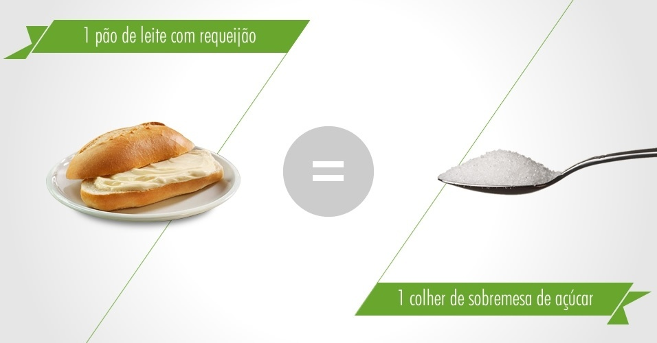 1 p&#227;o de leite com requeij&#227;o cont&#233;m 1 colher de sobremesa