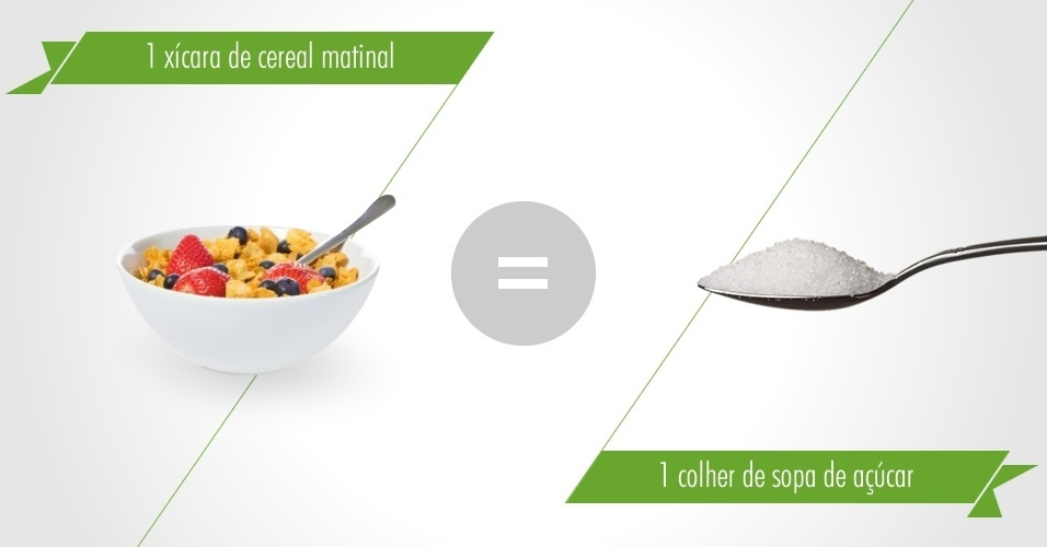1 x&#237;cara de cereal matinal cont&#233;m 1 colher (sopa) de a&#231;&#250;car