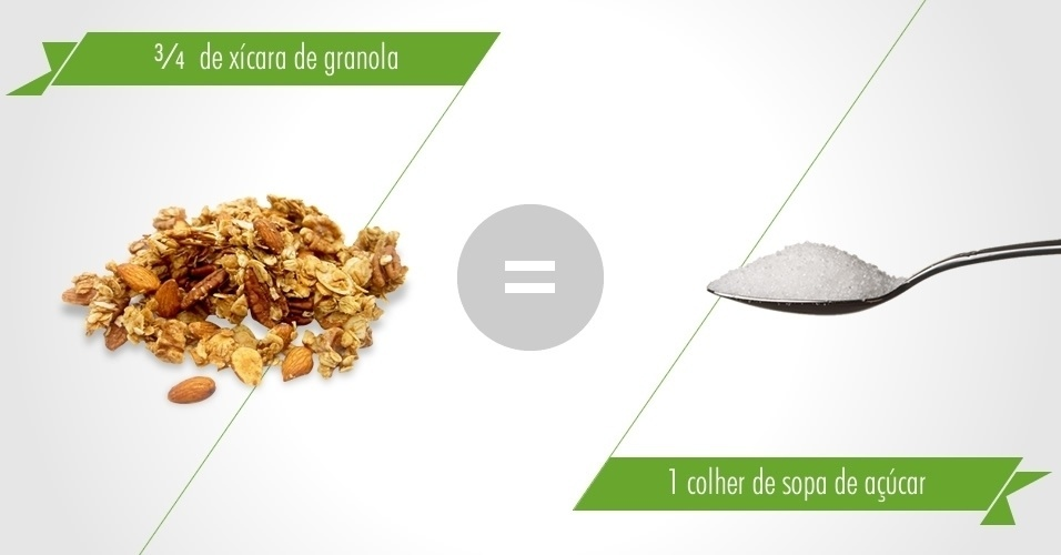 3/4  de x&#237;cara de granola cont&#233;m 1 colher de sopa de a&#231;&#250;car