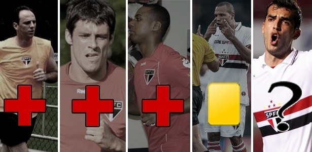 Ceni, Fabricio, Wellington, Luis Fabiano e agora Rhodolfo; todos problemas para o SP