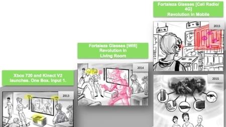 Documento vazado em 2012 sugere protótipos de visor VR para console Xbox