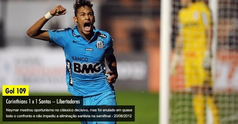 Neymar mostrou oportunismo no clássico decisivo, mas foi anulado durante quase todo o confronto e não impediu a eliminação santista na semifinal - 20/06/2012