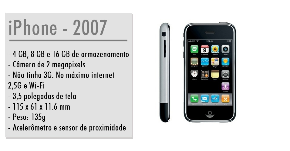 iPhone - 2007