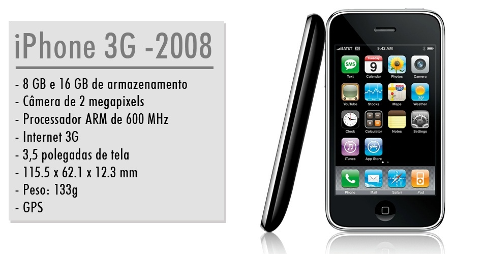 iPhone 3G - 2008