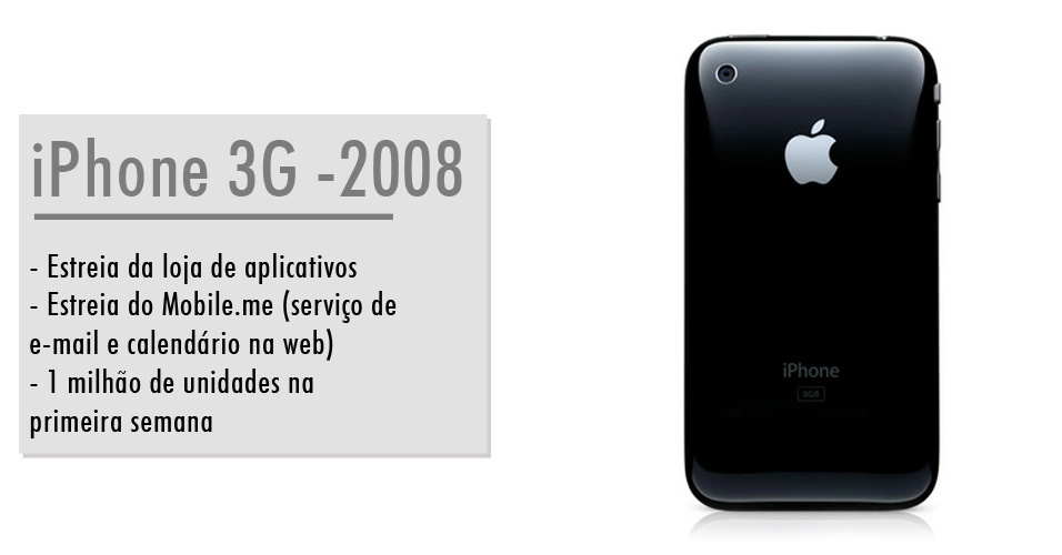 iPhone 3G - 2008