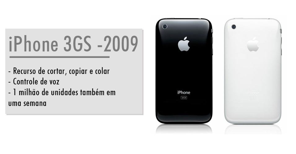 iPhone 3GS - 2009