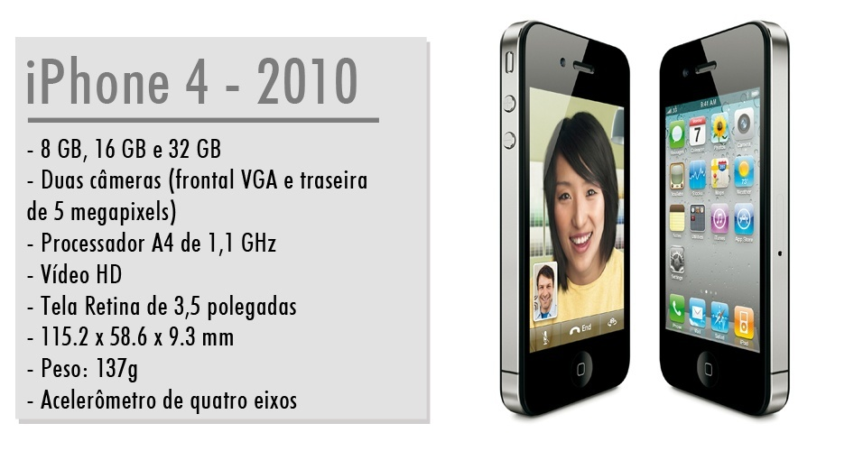 iPhone 4 - 2010