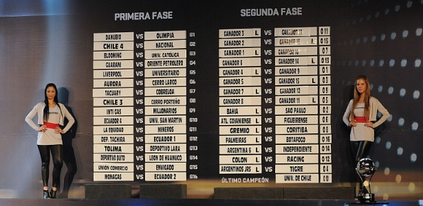Os 8 clubes brasileiros entram na disputa a partir da 2&#170; fase da Sul-Americana