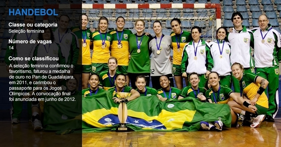 Sele&#231;&#227;o feminina de handebol