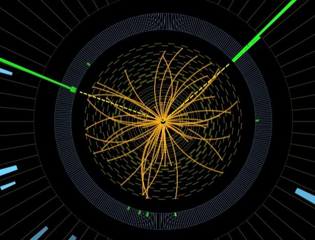 Gráfico distribuído pela Cern que representa colisão de partículas
