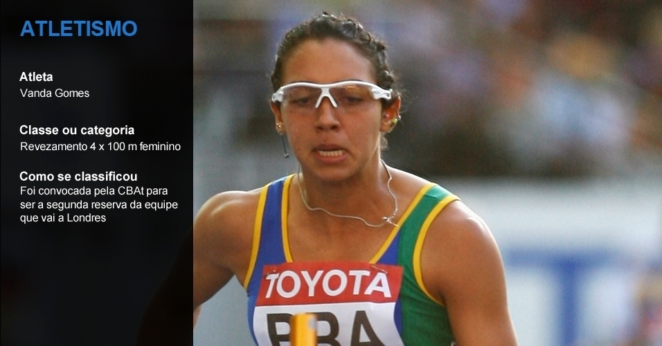 Vanda Gomes, atletismo