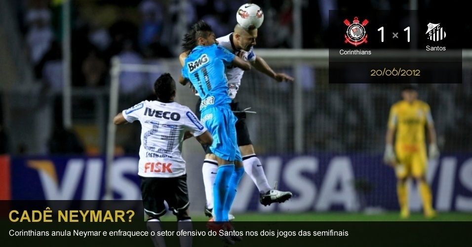 .13/06/2012 - Corinthians 1 x 1 Santos: Corinthians anula Neymar e enfraquece o setor ofensivo do Santos nos dois jogos das semifinais