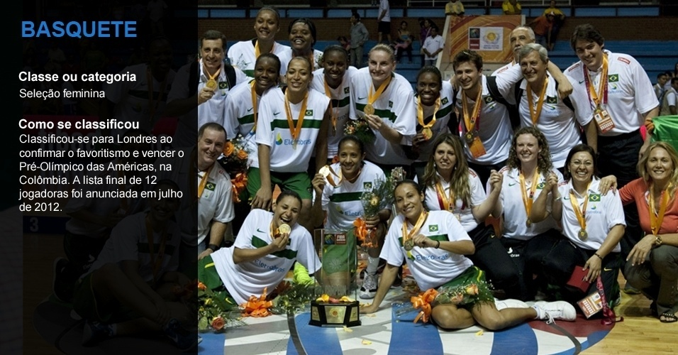 Sele&#231;&#227;o feminina de basquete