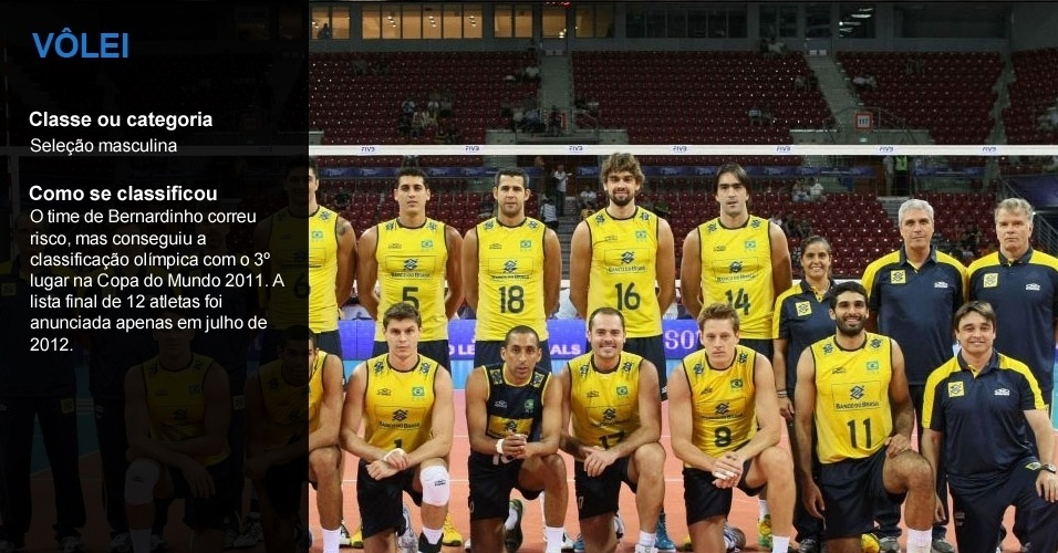 Sele&#231;&#227;o masculina de v&#244;lei