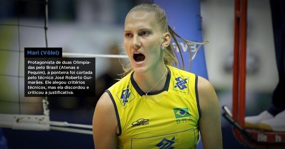 A ponteira brasileira Mari foi cortada da seleção de vôlei pelo técnico José Roberto Guimarães e não irá a Londres