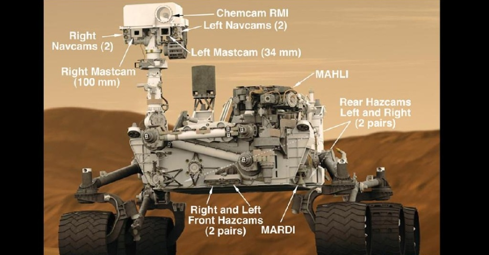 O rob&#244; de explora&#231;&#227;o Curiosity. o maior artefato e suas sete c&#226;meras