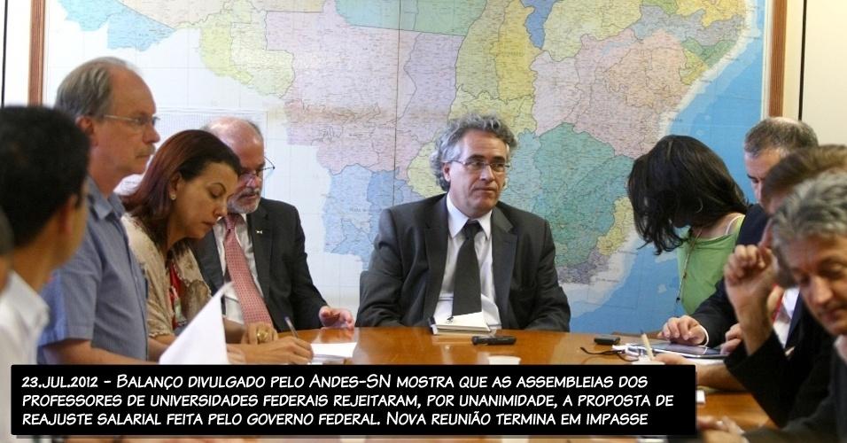 23.jul.2012 - Balanço divulgado pelo Andes-SN mostra que as assembleias dos professores de universidades federais rejeitaram, por unanimidade, a proposta de reajuste salarial feita pelo governo federal. Nova reunião termina em impasse