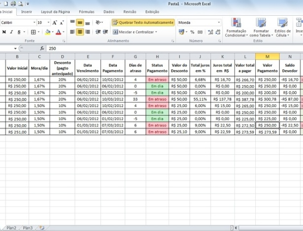 Excel dá alerta vermelho aos inadimplentes