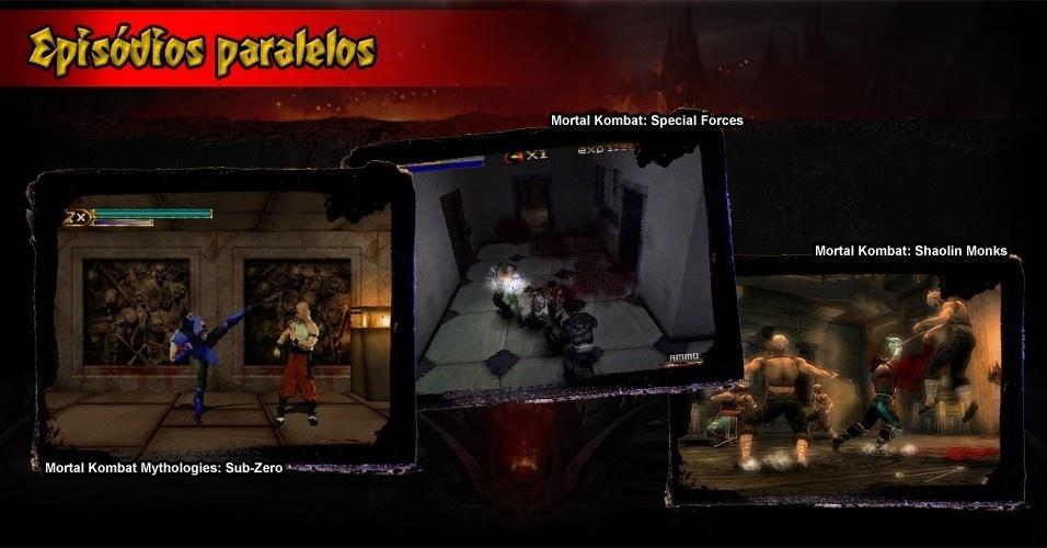 """Os jogos principais de """"Mortal Kombat"""" são de luta, mas a série também rendeu game de ação e aventura: """"Mortal Kombat Mythologies: Sub-Zero"""" (1997), """"Mortal Kombat: Special Forces"""" (2000) e """"Mortal Kombat: Shaolin Monks"""" (2005). Nenhum foi um estouro de vendas, mas """"Shaolin Monks"""" foi bem recebido pela crítica"""