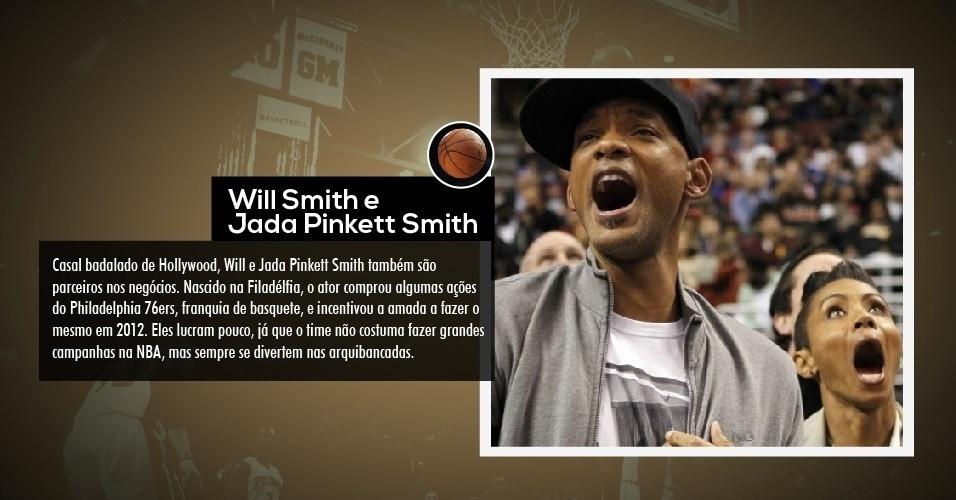 Casal badalado de Hollywood, Will e Jada Pinkett Smith também são parceiros nos negócios. Nascido na Filadélfia, o ator comprou algumas ações do Philadelphia 76ers, franquia de basquete, e incentivou a amada a fazer o mesmo em 2012. Eles lucram pouco, já que o time não costuma fazer grandes campanhas na NBA, mas sempre se divertem nas arquibancadas.
