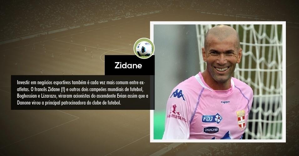 Investir em negócios esportivos também é cada vez mais comum entre ex-atletas. O francês Zidane (f) e outros dois campeões mundiais de futebol, Boghossian e Lizarazu, viraram acionistas do ascendente Evian assim que a Danone virou a principal patrocinadora do clube de futebol.