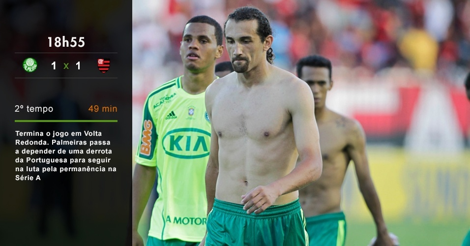 18h55 - Termina o jogo em Volta Redonda. Palmeiras passa a depender de uma derrota da Portuguesa para seguir na luta pela permanência na Série A
