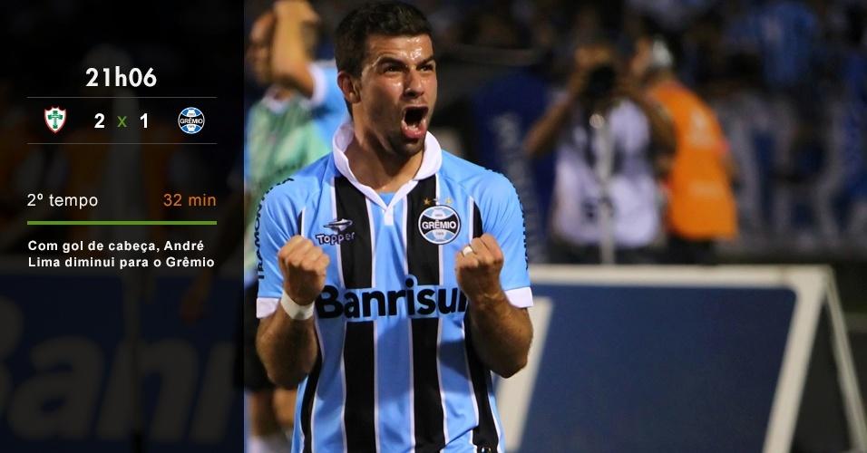 21h06 - Com gol de cabeça, André Lima diminui para o Grêmio