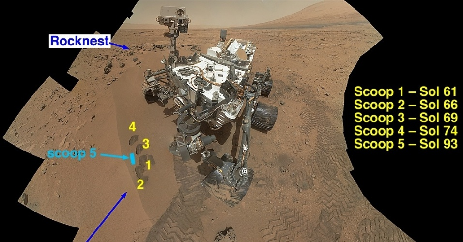 3.dez.2012 - O Curiosity, que est&#225; h&#225; quase quatro meses em Marte, encerrou a complexa an&#225;lise qu&#237;mica do solo do planeta vermelho e descobriu mol&#233;culas de &#225;gua, enxofre e um composto formado por cloro e oxig&#234;nio (perclorato) nas amostras coletadas na duna de areia Rocknest. Segundo a Nasa (Ag&#234;ncia Espacial Norte-Americana), o composto tem part&#237;culas de carbono, elemento org&#226;nico da forma&#231;&#227;o dos seres vivos, mas ainda n&#227;o &#233; poss&#237;vel afirmar se elas t&#234;m origem marciana ou se trata de uma contamina&#231;&#227;o que veio da Terra