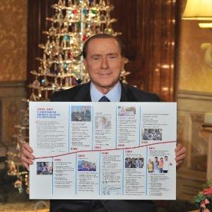 O ex-primeiro-ministro italiano Silvio Berlusconi exibe cartaz com a relação das principais conquistas de seu governo (2001-2011) em sua residência em Roma, na Itália