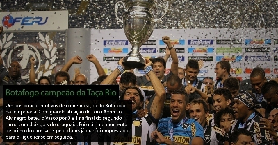 Botafogo campeo da Taa Rio - Um dos poucos motivos de comemorao do Botafogo na temporada. Com grande atuao de Loco Abreu, o Alvinegro bateu o Vasco por 3 a 1 na final do segundo turno com dois gols do uruguaio. Foi o ltimo momento de brilho do camisa 13 pelo clube, j que foi emprestado ao Figueirense logo em seguida