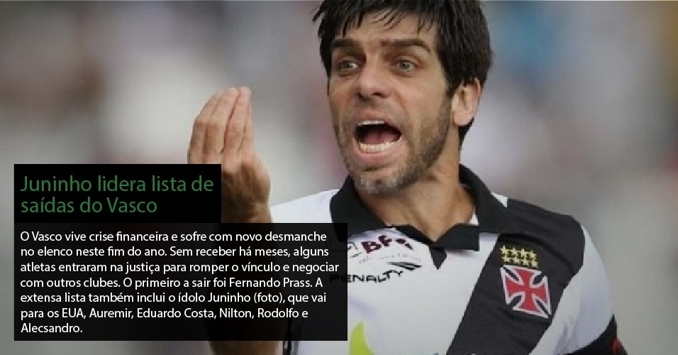 O vasco vive crise financeira e sofre com novo desmanche no elenco neste fim de ano. Sem receber h meses, alguns atletas entraram na Justia para romper o vnculo e negociar com outros clubes. O primeiro a sair foi Fernando Prass. A extensa lista tambm inclui o dolo Juninho (foto), que vai para os EUA, Auremir, Eduardo Costa, Nilton, Rodolfo e Alecsandro.