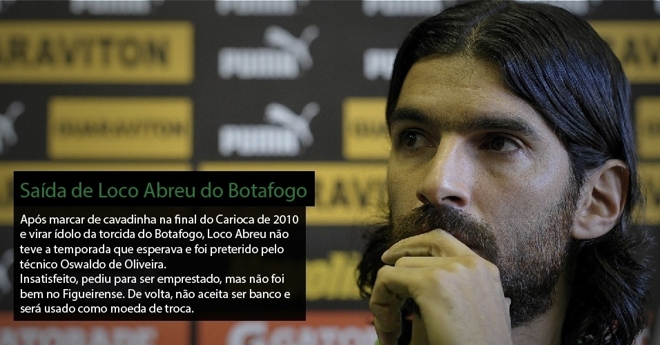 Sada de Loco Abreu no Botafogo