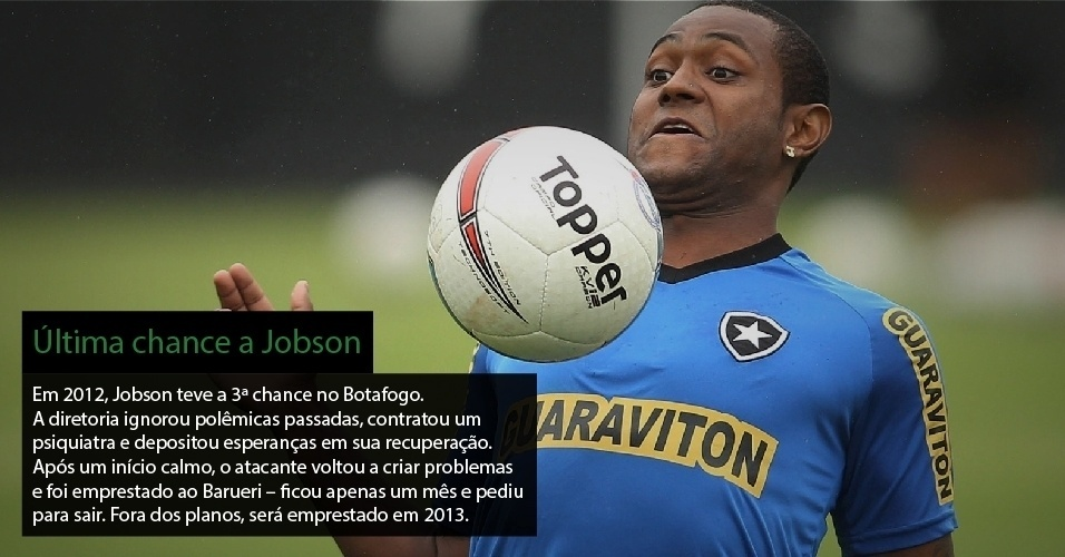 Em 2012, Jobson teve a terceira chance no Botafogo. A diretoria ignorou polmicas passadas, contratou um psiquiatra e depositou esperanas em sua recuperao. Aps um incio calmo, o atacante voltou a criar problemas e foi emprestado ao Barueri ? ficou apenas um ms e pediu para sair. Fora dos planos, ser emprestado em 2013.