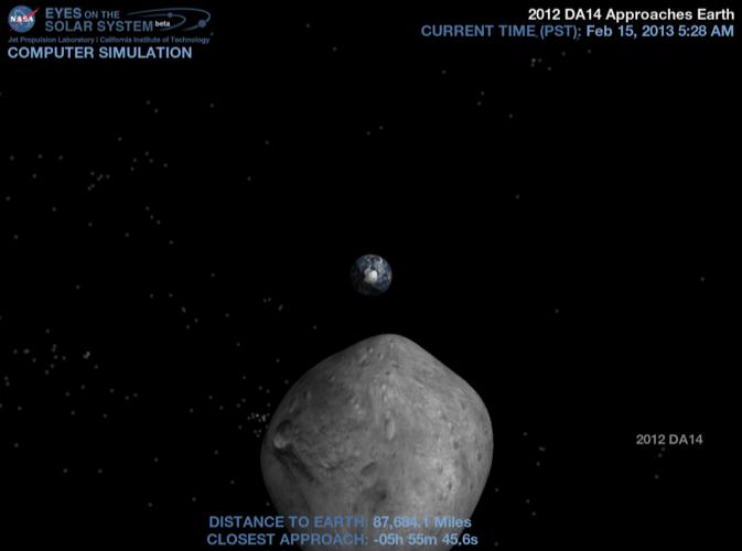 Imagem divulgada pela Nasa mostra simulação do asteroide 2012 DA 14 a 5 horas e 55 minutos de passar no ponto mais próximo da Terra, a 27 mil quilômetros. A máxima aproximação será às 17h24, horário de Brasília, mas não poderá ser visto no Brasil, apenas na Oceania, sudeste asiática e Europa Oriental