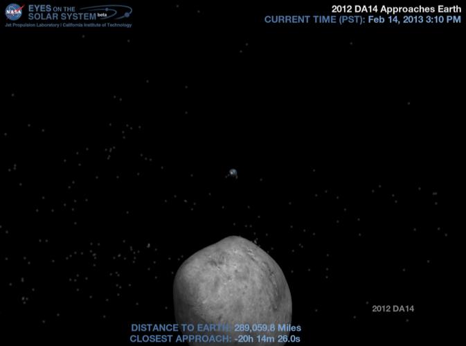 Na madrugada do dia 14 para o dia 15, o site da Nasa mostrava que o asteroide 2012 DA 14 estava a 466 mil km da Terra, em seu caminho de aproximação