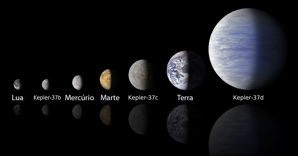 20.fev.2013 - A missão Kepler descobriu o menor planeta já visto orbitando ao redor de uma estrela quente e massiva, parecida com o nosso Sol, segundo a Nasa (Agência Espacial Norte-Americana). O Kepler-37b vive em um sistema planetário na constelação de Lyra, a 210 anos-luz de distância, e mede apenas um terço da Terra, mas é um pouco maior do que a nossa Lua (acima) - em comparação, Plutão, que foi rebaixado a planeta-anão em 2006, é menor do que o nosso satélite natural. Já o segundo planeta do novo sistema, o Kepler- 37c, corresponde a dois terços da Terra, enquanto o terceiro corpo, o Kepler-37d, mede o dobro do nosso planeta. Os novos planetas são muito quentes para abrigar vida fora da Terra, pois vivem muito próximos da estrela