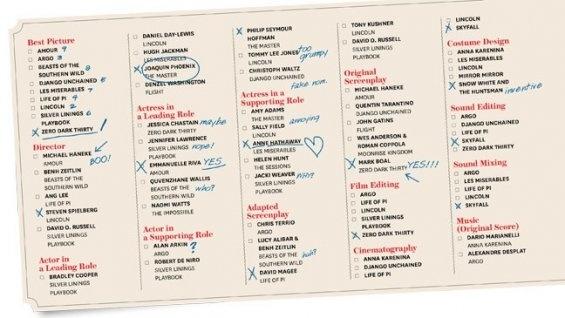 21.fev.2013 Votante revelou suas escolhas para o Oscar 2013